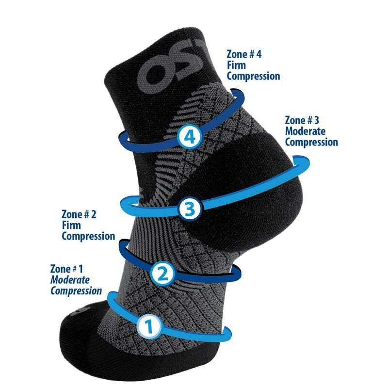 Compression zones of the Orthosleeve FS4 socks